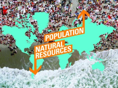 Populations and Resource Consumption (Image credit: https://ibgeography-lancaster.wikispaces.com)